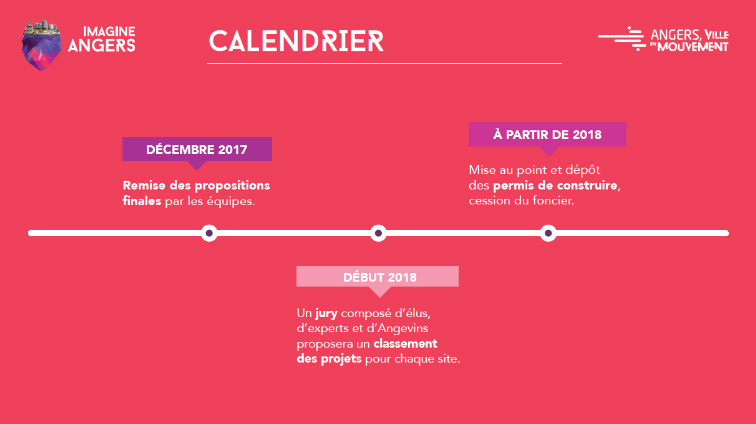 Suite du calendrier Imagine Angers