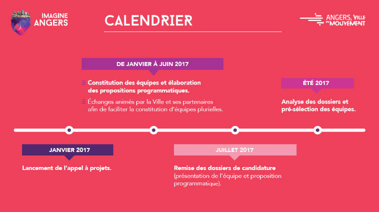 Calendrier Imagine Angers
